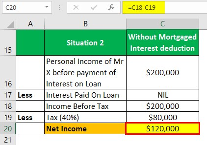 Mortgage Interest Deduction Example 1-3