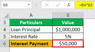 Mortgage Interest Deduction Example 1