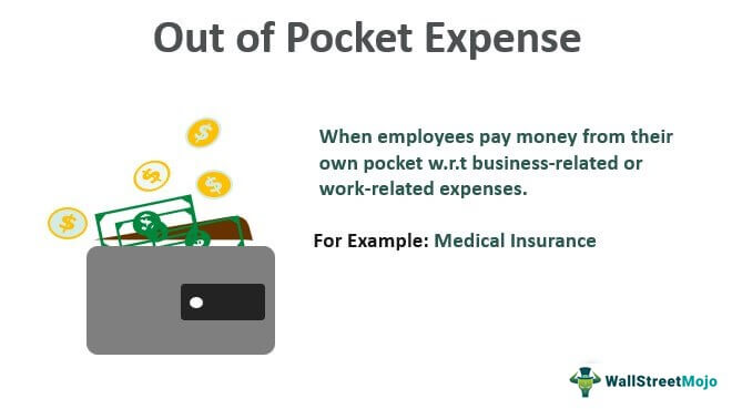Out-of-Pocket-Expense
