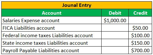 Payroll Accounting Example 1-1