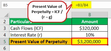 Present Value of Perpetuity Example 3