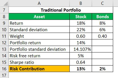 Risk Parity Example 1-1