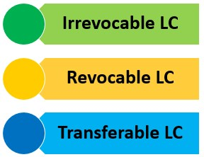 Types of LC