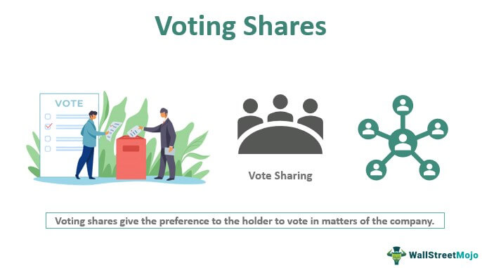 Voting Shares