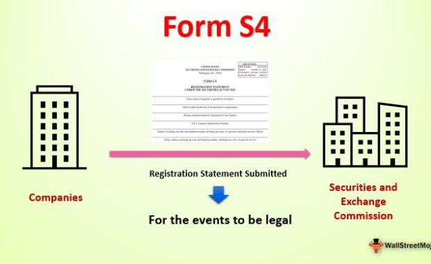 Form S4