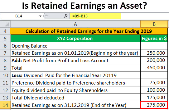 Is Retained Earnings an Asset