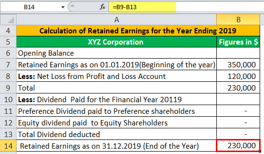 Is Retained Earnings an Asset Example 1-1