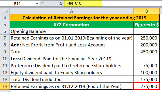Is Retained Earnings an Asset Example 1