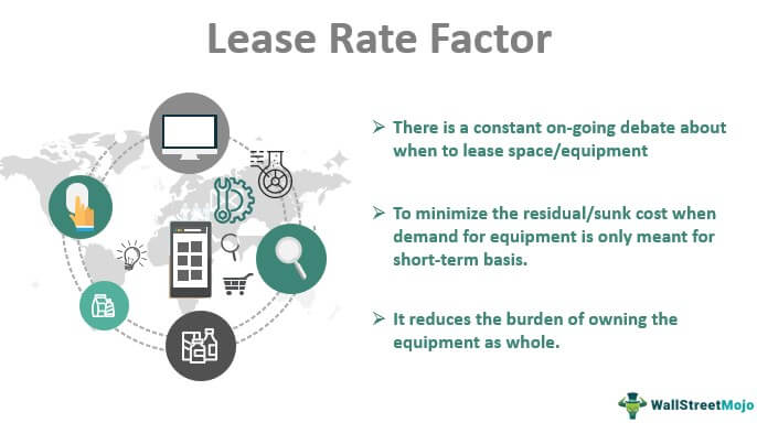 Lease Rate Factor