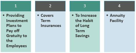 Objectives of Group Insurance