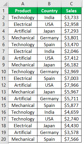 Pivot-Table-Update-Example-1
