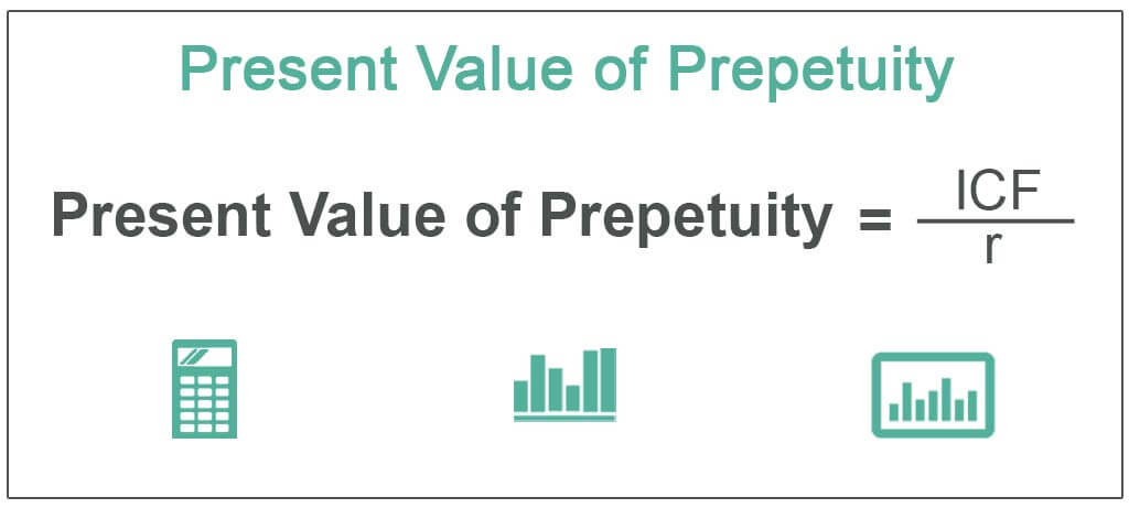 Present Value of Perpetuity