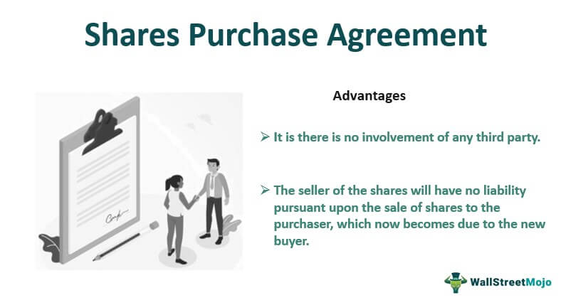 Shares Purchase Agreement