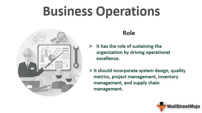 Business-Operations