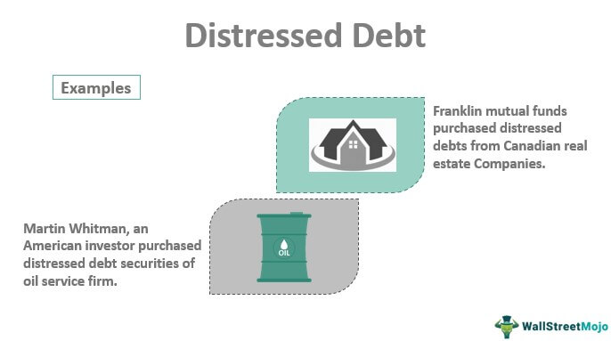 Distressed Debt