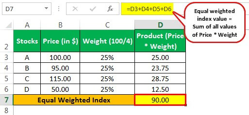 Equal Weighted Index Example 1.0