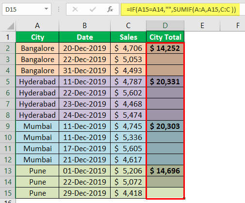 Excel-Group-Sum-Example-2-9