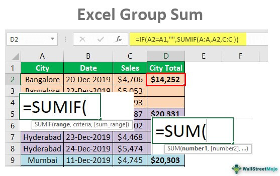 Excel Group Sum