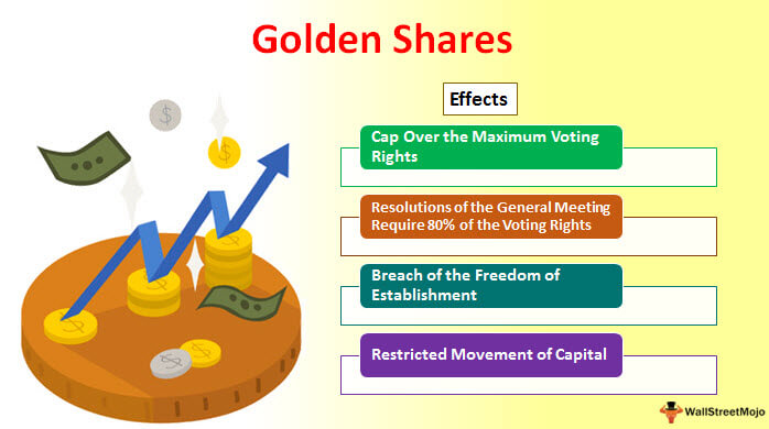 Golden Shares