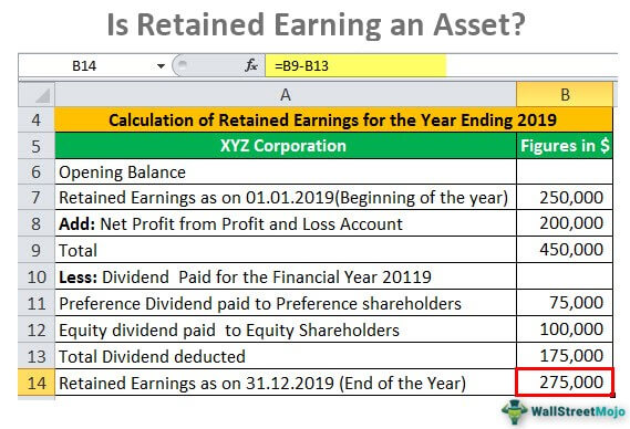 Is Retained Earning an Asset