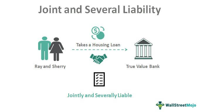 Joint-and-Several-Liability