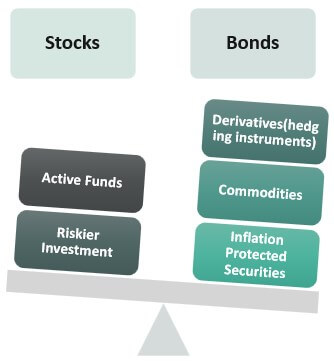 Risk Parity Working