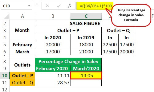 Same-Store Sales Example 1.3