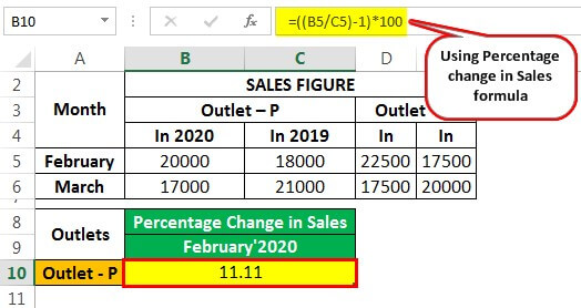 Same-Store Sales Example 1