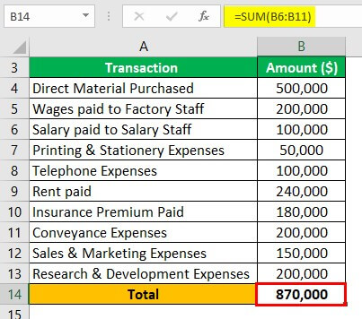 Administrative Overhead Example (Total)