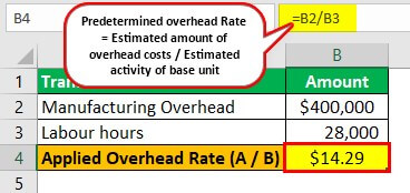 Applied Overhead Example 1-1