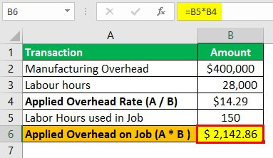 Applied Overhead Example 1-2