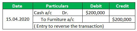 Correcting Entries with Reversals 2