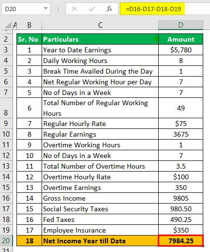Hourly Paycheck Calculator Example 2.2