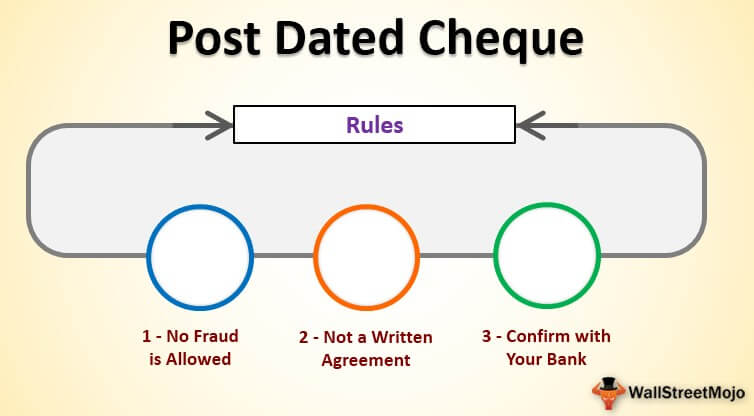Post Dated Cheque