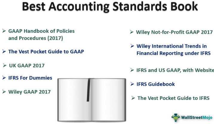 Accounting Standards Books