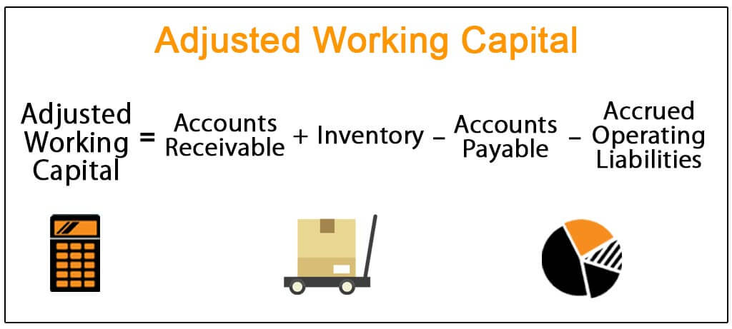 Adjusted-Working-Capital