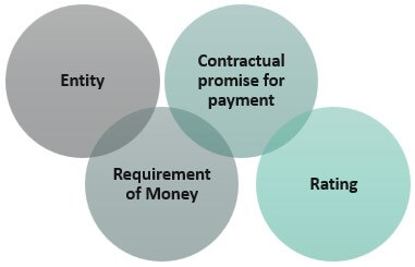 Features-of-Bond-Issuers.jpg