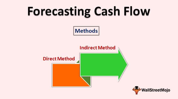 Forecasting Cash Flow