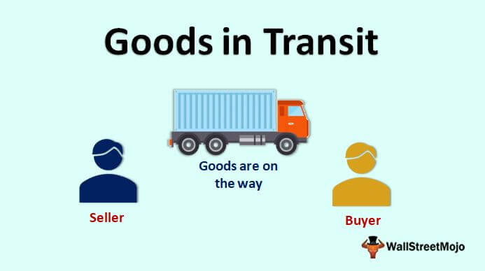 Goods in Transit