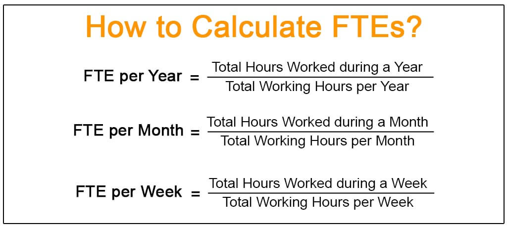 How-to-Calculate-FTEs?