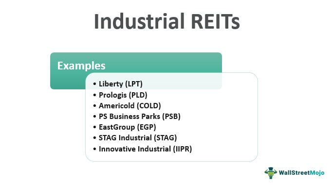 Industrial-REITS