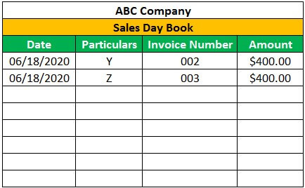 Sales Day Book Example 1