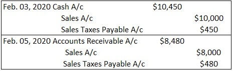 Sales Taxes Payable Example 1