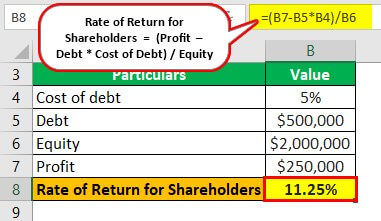 Trading on Equity Example 1-1