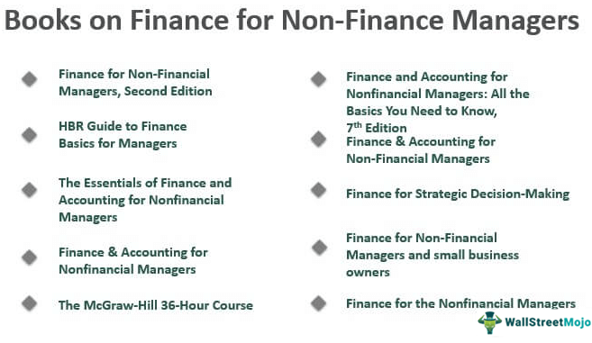 Books on Finance for Non Finance Managers