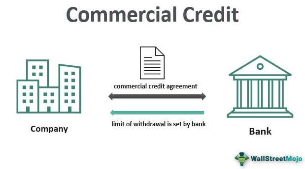 Commercial Credit