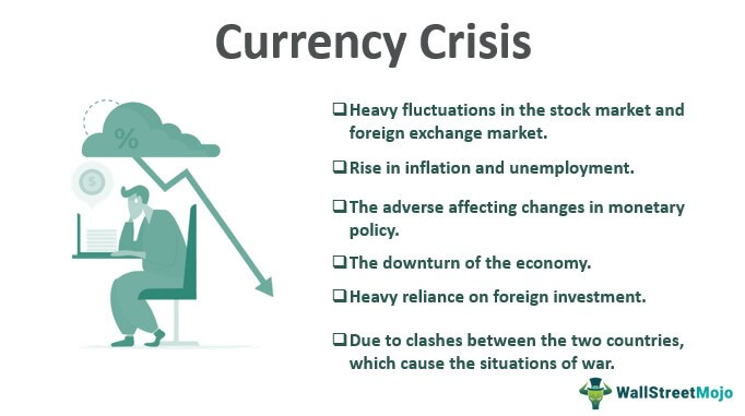 Currency-Crisis