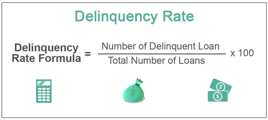 Delinquency-Rate