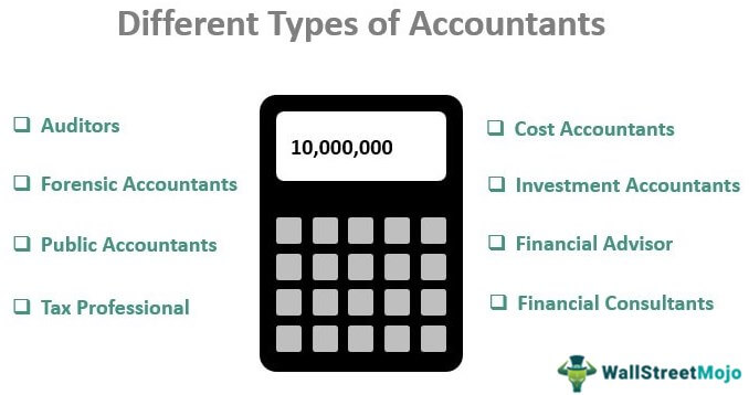 Different Types of Accountants