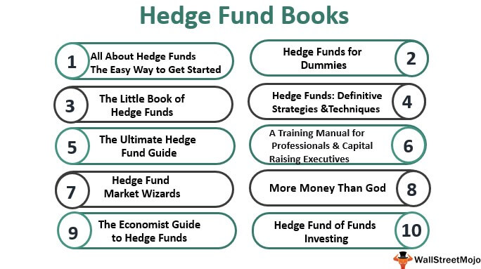 Hedge Funds Books